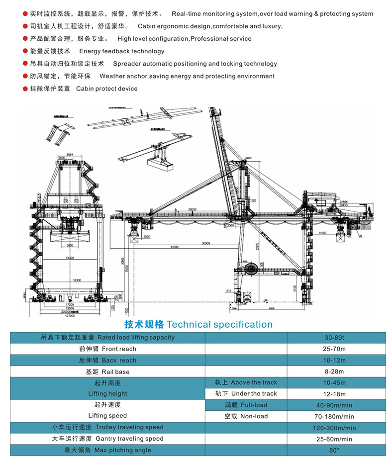 Ship To Shore Gantry Crane Nedir : Ship to shore gantry crane quayside container